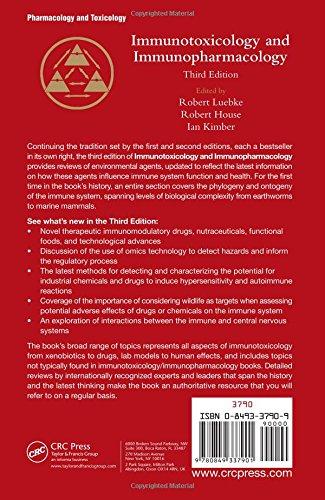 Immunotoxicology and Immunopharmacology, Third Edition (Target Organ Toxicology Series)