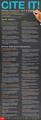 (Teacher's Discovery Cite It: Online Sources Using MLA 8 Skinny Poster)