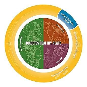 myplate para el manejo de la diabetes