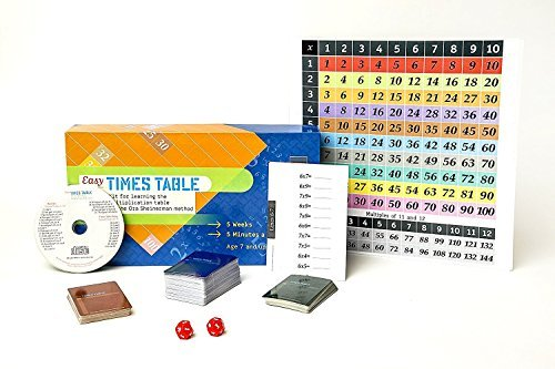 Easy Times Table - Multiplication Game for Kids Ages 7+ Your Kid Will Learn The Times Table in Just Easy 5 Minutes a Day, Quick and Fun Way to Learn and Memorize The Times Table