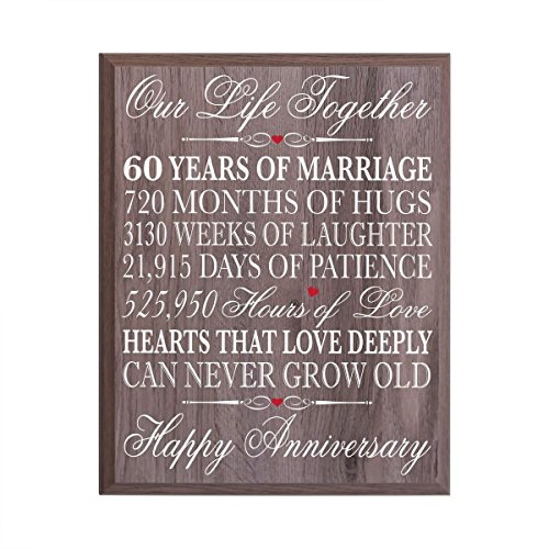 60th Wedding Anniversary Wall Plaque Gifts for Couple, 60th Anniversary Gifts for Her,60th Wedding Anniversary Gifts for Him 12