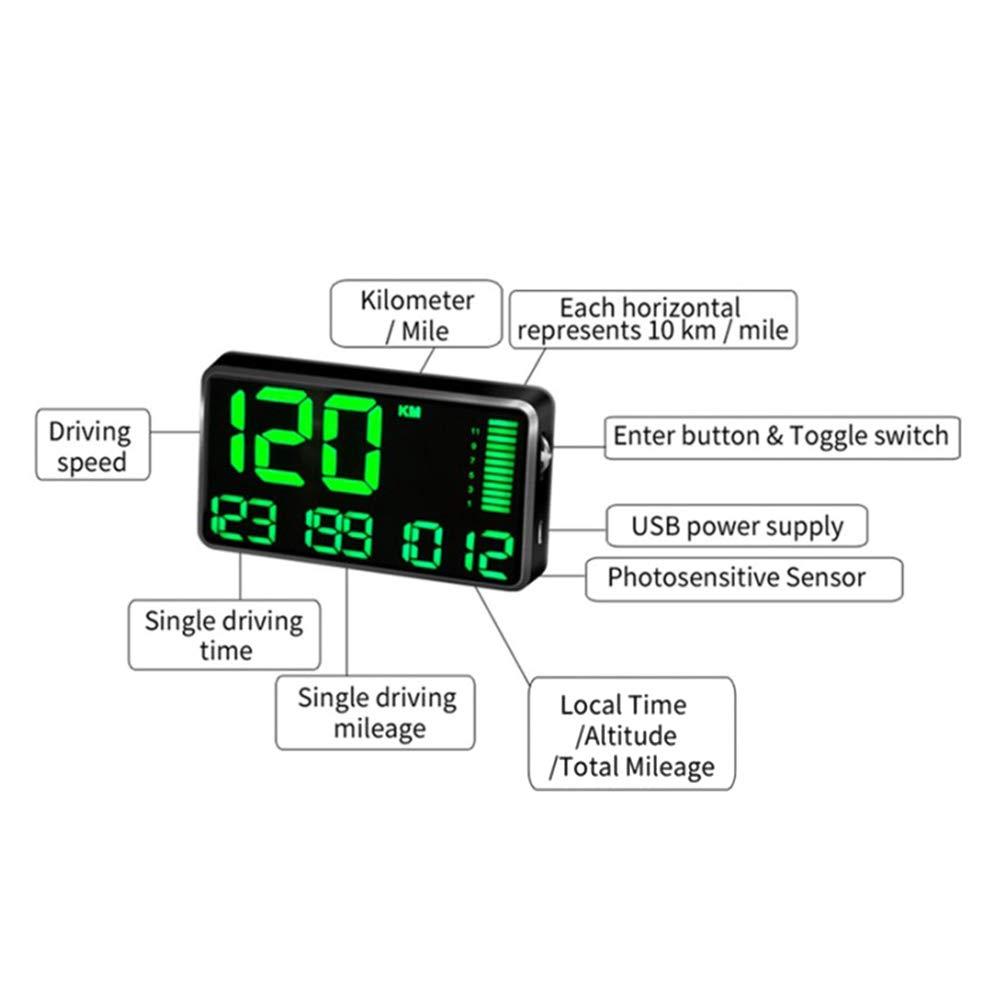 Geschwindigkeitsanzeige /Über Geschwindigkeit Alarm Auto Uhr F/ür Alle Fahrzeuge Romdink C90 GPS Tachometer Geschwindigkeitsmesser Auto HUD Head Up Display