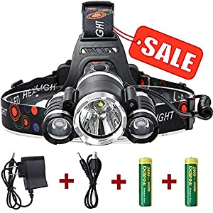Best and Brightest LED Headlamp Flashlight, 4 Modes, Motion Sensor Switch, 90º Rotatable Head LED Headlight Flashlight with Rechargeable Battery, Waterproof Hardhat Head Lights with Red Safety Light