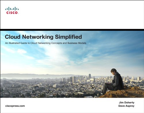 Cisco Networking Simplified Pdf