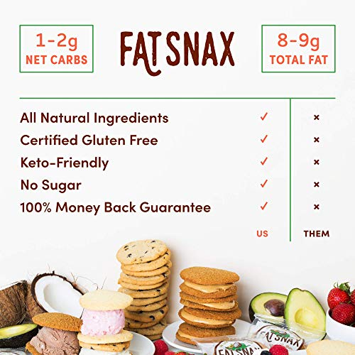 Fat Snax Cookies - Low Carb, Keto, and Sugar Free (Double Chocolate Chip, 6-pack (12 cookies)) - Keto-Friendly & Gluten-Free Snack Foods