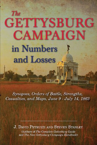 (The Gettysburg Campaign in Numbers and Losses: Synopses, Orders of Battle, Strengths, Casualties, and Maps, June 9 - July 14,)