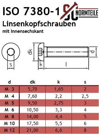 - ISO 7380-1 SC7380-1 rostfreier Edelstahl A2 V2A 25 St/ück - M4x10 - Linsenkopfschrauben mit Innensechskant Vollgewinde ISK Flachkopfschrauben