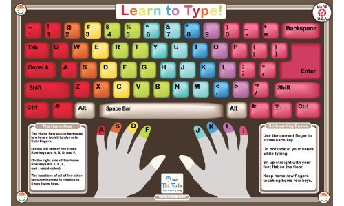Picture of a Learn to Type Placemat 797734606737