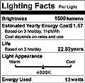 A19 LED Light Bulbs, 100-125W Equivalent LED Bulbs, 1500 Lumens Daylight White Edison Bulbs, E26 Medium Screw Base, No Flicker, CRI 80+, 25000+ Hours Lifespan, Non Dimmable, 12-Pack