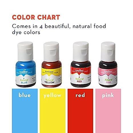 Amazon.com : Chefmaster All Natural Food Coloring, Vegan-Friendly ...