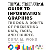The Wall Street Journal Guide to Information Graphics: The Do's And Don'ts Of Presenting Data Facts And Figures