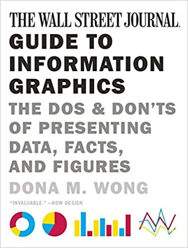 The Wall Street Journal Guide To Information Graphics Dos And Donts Of Presenting Data Facts Figures Dona M Wong 9780393347289 Amazon