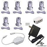 Xking Dimmable Mini LED Spotlight 1.5W 12VDC