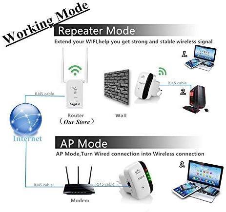 sumicorp.com Netzwerk Computer & Zubehr Super Boost WiFi Wireless ...