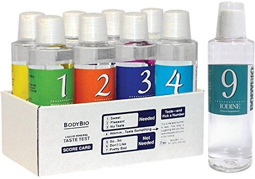 (BodyBio - MTK - Liquid Mineral Test Kit 1-9)