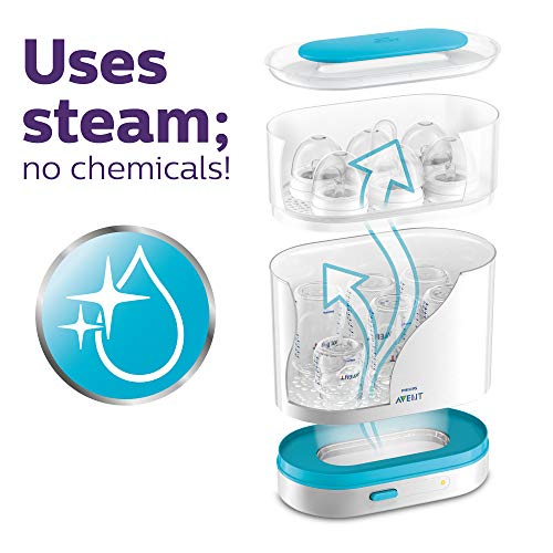 51W9lX3P6uL - Philips Avent 3-in-1 Electric Steam Sterilizer For Baby Bottles, Pacifiers, Cups And More