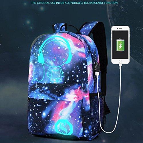 New Trendy Backpacks