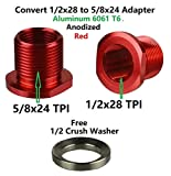 TWP 1/2-28 TPI Barrel Thread Protector with 5/8-24