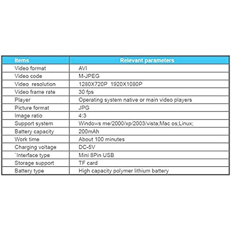 amazon topmountain hd 1080p小型カメラ360回転カメラ ナイトビジョン