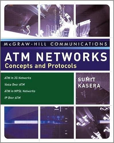 Atm Networks Sumit Kasera Pdf