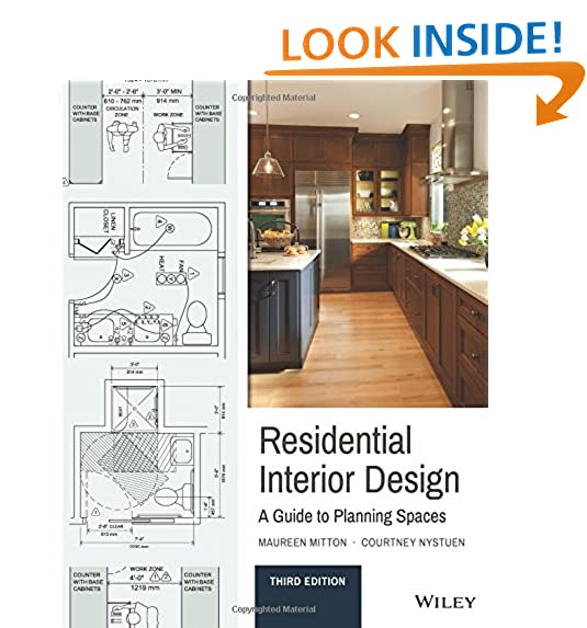 High Quality Residential Interior Design: A Guide To Planning Spaces