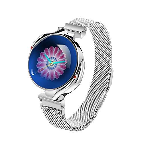 ZNSBH Smartwatch, Bluetooth Smartwatch Wasserdicht Fitness Tracker Sportuhr Armband Pulsuhren Schrittzähler Herren Damen Smartwatch Kompatibel für IOS Android