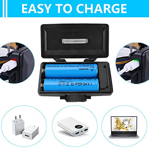 Rechargeable headlamp,Elmchee 6 LED 8 Modes 18650 USB Rechargeable Waterproof Flashlight Head Lights for Camping, Hiking, Outdoors