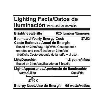 Philips 387795 Soft White 65-Watt BR40 Indoor Flood Light Bulb, 12-Pack
