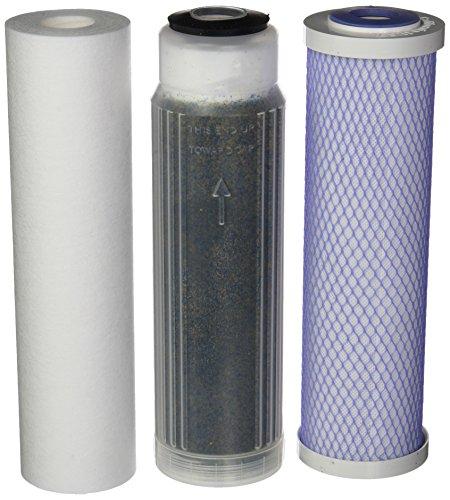 (RO/DI Replacement Filter Kit)
