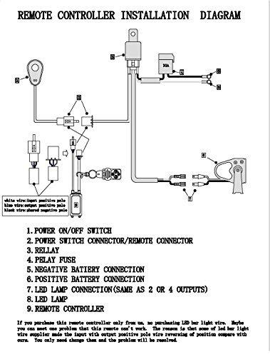 wireless remote led light bar wiring diagram remote. Black Bedroom Furniture Sets. Home Design Ideas