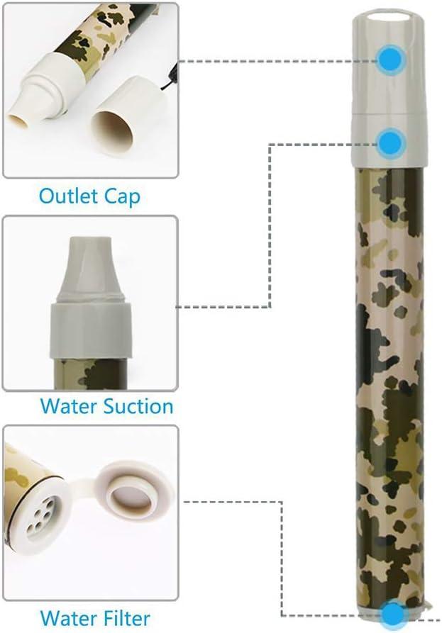 CHARON Filtro Compacto de Agua de Paja para Acampar al Aire Libre ...