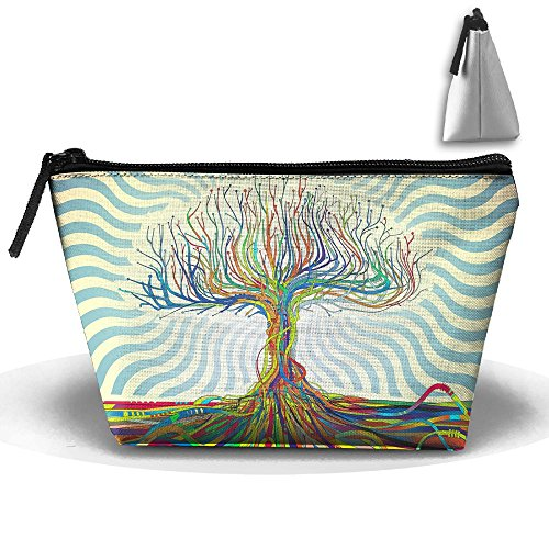 Funky Wash Bags - 7