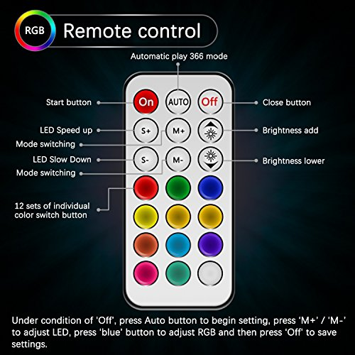 Aigo Aurora DR12 3IN1 Kit Case Fan 3-Pack RGB LED 120mm High Performance High Airflow Adjustable colorful PC CPU Computer Case Cooling Cooler with Controller (DR12 3IN1) by Aigo (Image #6)