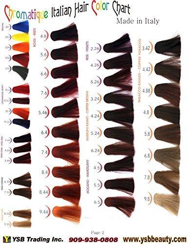 Buy Hantesis Italian Chromatique Hair Colors 4 Med Brown Online