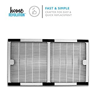 Home Revolution Replacement HEPA Filter, Fits Idylis IAP-10-200 and IAP-10-280 Air Purifiers and Type C Parts 0412555 and IAF-H-100C