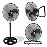 Best unique imports oscillating fans  Buyer's Guide