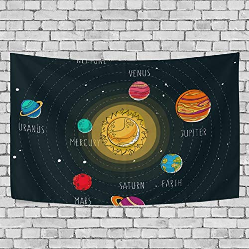 JSTEL Solar System Tapestry Wall Hanging Decoration for Apartment Home Decor Living Room Table Throw Bedspread Dorm 60 x 40 inches by JSTEL