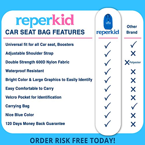 Stroller Travel Bag For Airplane Gate Check Bag - Large Standard or Double Stroller Gate check In by Reperkid (Image #5)