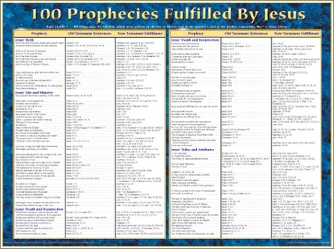 Jesus Wall Chart - 100 Prophecies Fulfilled by Jesus Laminated Wall Chart