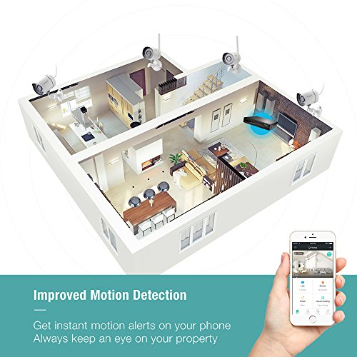 Funlux HD Security Systems | CAMERA SECURITY REVIEWS