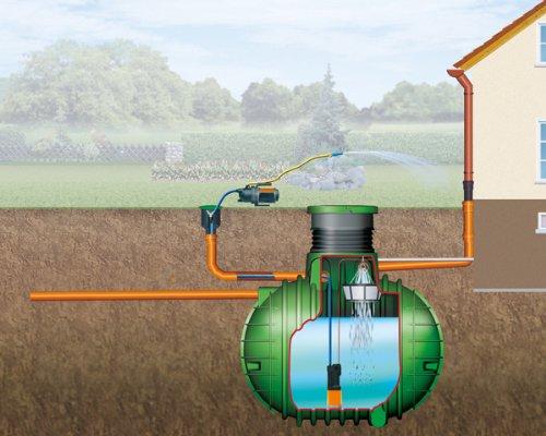 COLUMBUS-Gartenpaket 6500 L begehbar mit Jet-Pumpe Garantia