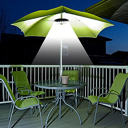 The 8 best patio umbrellas under 40
