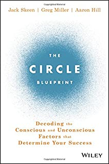 Money meaning and mindsets radical reform for the investment the circle blueprint decoding the conscious and unconscious factors that determine your success malvernweather Choice Image