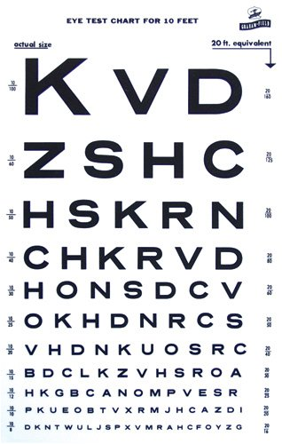 Amazon Snellen Type Plastic Eye Chart 10 Industrial
