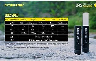 Design Leuchte 360 Grad Taschenlampe 1000 Lumen 166m Leuchtweite Nitecore LR12