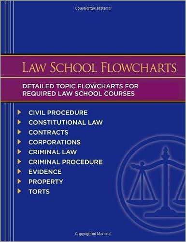 Kaplan Pmbr Law School Flowcharts Kaplan Pmbr 9781607143291