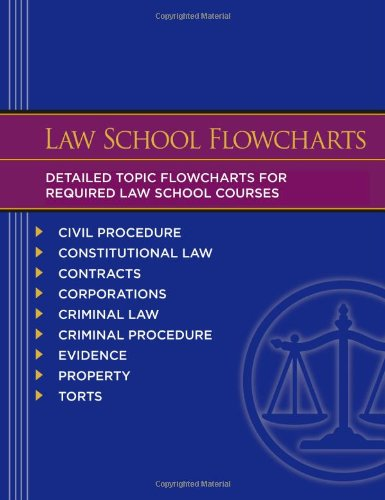Kaplan PMBR: Law School Flowcharts