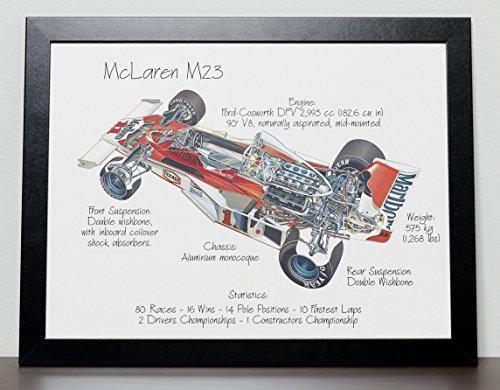 the-mclaren-m23-formula-one-poster-formula-1-f1