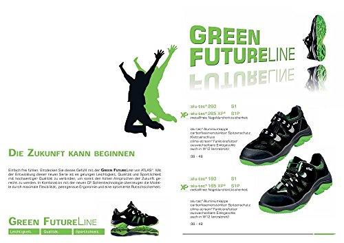 ATLAS Sicherheitsschuhe. Green-Future-Line. Die Zukunft kann beginnen. Leichtigkeit. Qualität. Sportlichkeit.