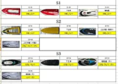 JJRC S1 Pentium/S2 Shark/S3 Latitude RC Boat spare parts body shell other partsPacking includes:parts as your chooseItem specifics:Use: Vehicles & Remote Control ToysRemote control peripherals/devices: StarterMaterial: Composite Materia...